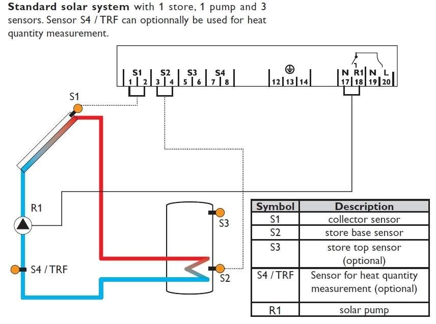 Schema senzori automatizare solara Deltasol C/2