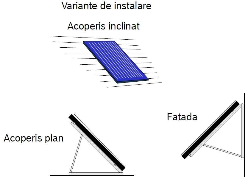 Variante de instalare Panou solar Buderus Logasol SKN4.0